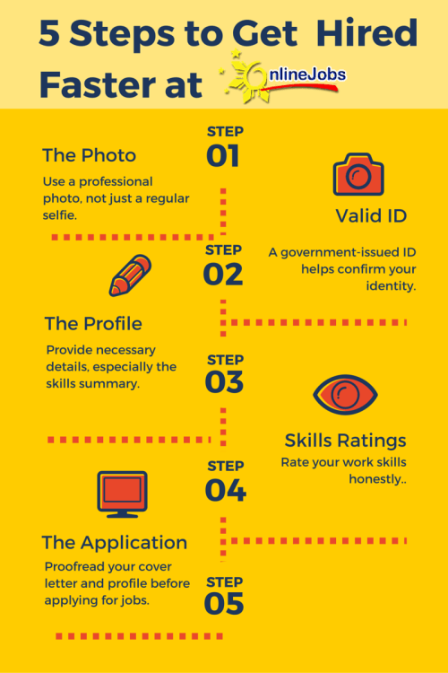 What Can You Do to Increase your Chances of Getting Hired at OnlineJobs.PH?